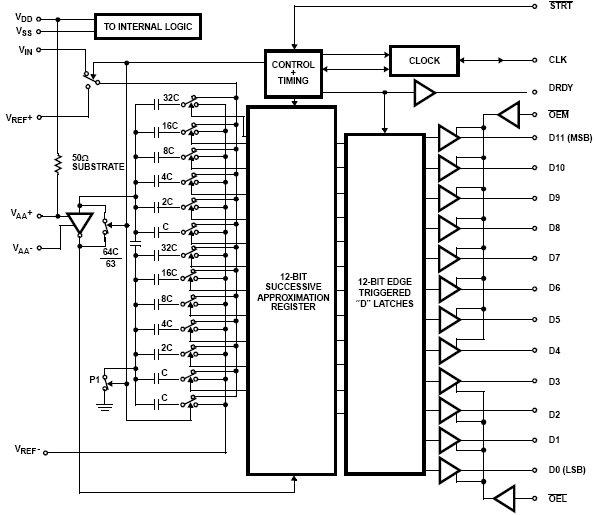 HI5812 - быстродействующий, маломощный 12-битный АЦП последовательного приближения.