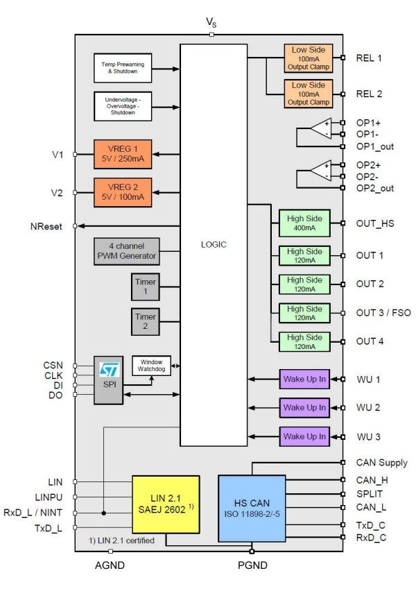 Некоторые микросхемы имеют встроенный сторожевой таймер WD. ( Watchdog Timer).  Многие микросхемы RTC имеют...