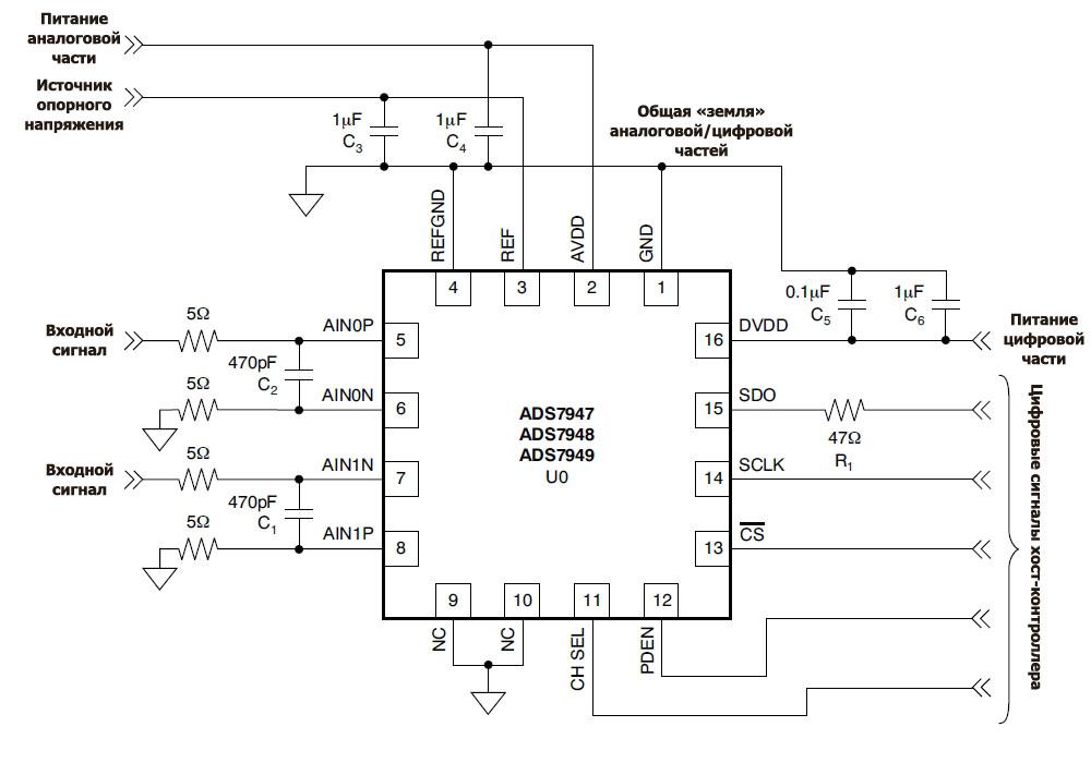 2-канальные 12-/10-/8-битные АЦП последовательного приближения (SAR) с частотой дискретизации 2 млн. выборок в сек...