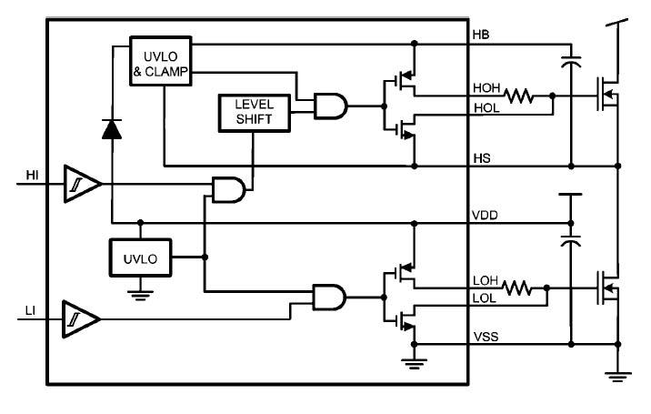 Упрощенная блок-схема LM5113