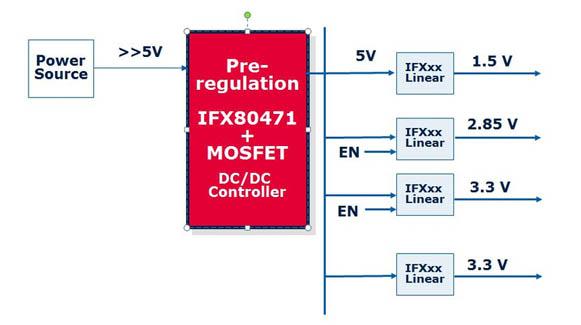 Типовая схема включения преобразователя IFX80471.
