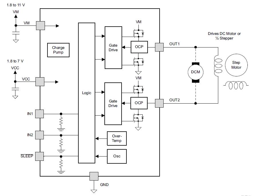 Структурная схема DRV8837