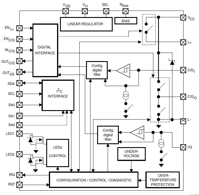 ...работы интегрированного линейного понижающего регулятора напряжения, а также контроля четности.