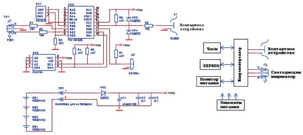 В примерах этого раздела необходимым элементом технической системы является Data Logger.