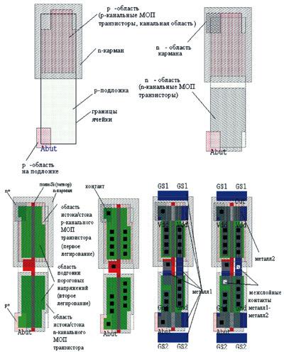 Инвертор на bit3105, с четырьмя трансами 8tt00006, один из В... схема инвертора для dvd на bit3105...