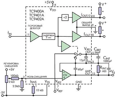 Преобразователи напряжение/частота и частота/напряжение.