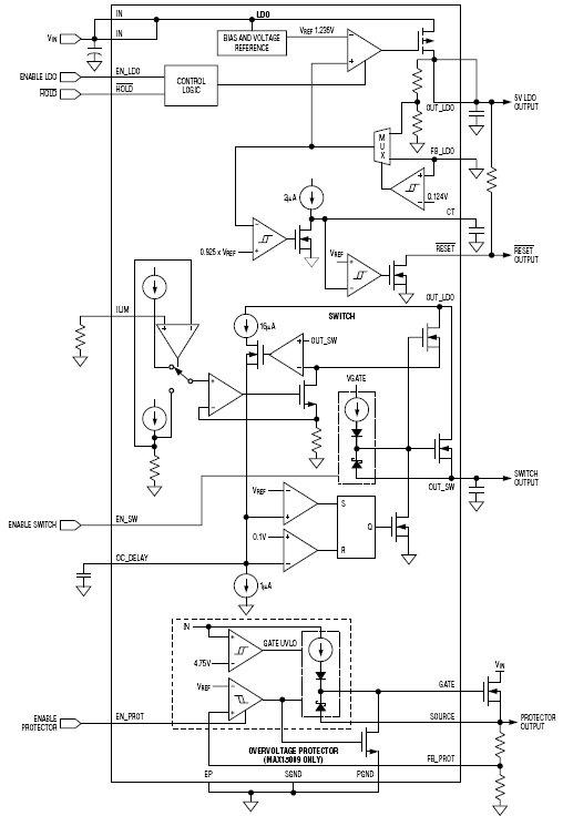 Системы климат-контроля.  Структурная схема.  Расположение выводов.  Комбинации приборов.