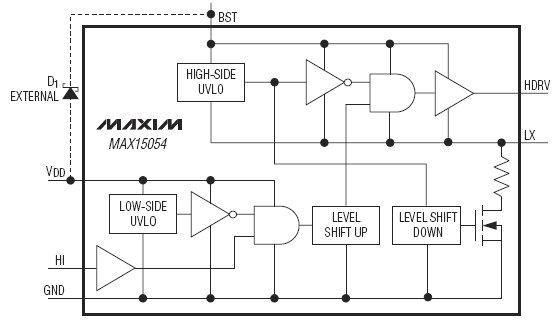 тока и схем управления