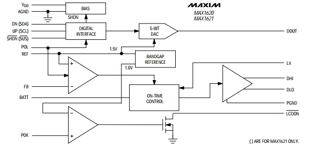 MAX1620, Цифровой регулируемый