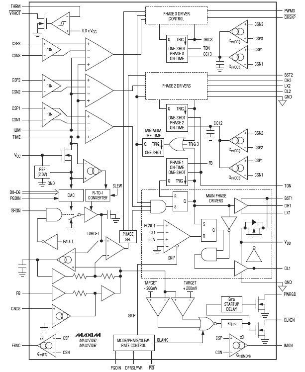 MAX17030, 1-/2-/3-фазные контроллеры управления питанием с пошаговым...