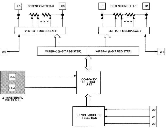 цифровой потенциометр