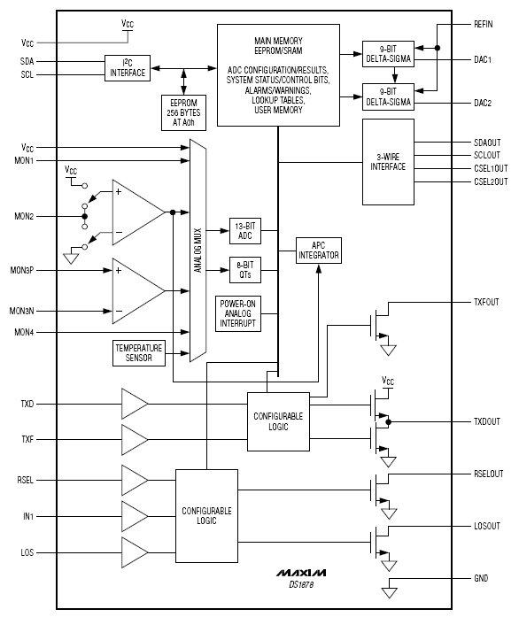 драйвера лазерного диода