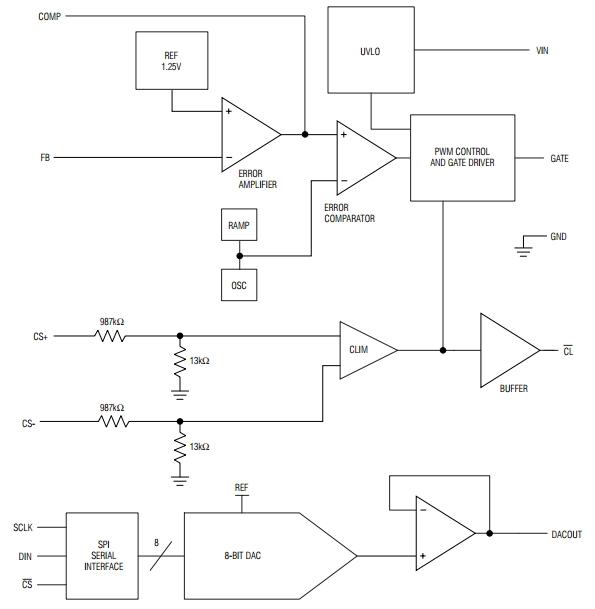 MAX1932, Самый отказоустойчивый источник смещения лавинного фотодиода с цифровым управлением и погрешностью 0.5.