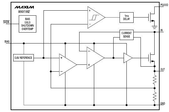 MAX1982, Низковольтные линейные стабилизаторы с низким падением напряжения и входом питания внешнего...