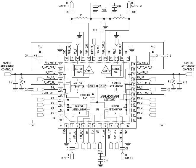 MAX2062, Программируемый сдвоенный аналогово-цифровой усилитель с регулируемым коэффициентом усиления и...