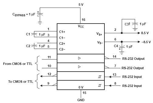 MAX232 - интегральная схема, преобразующая сигналы последовательного...