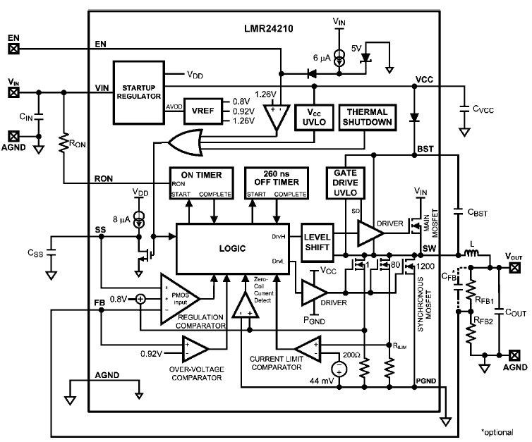Понижающий импульсный стабилизатор напряжения SIMPLE SWITCHER (1МГц, 2.5А, встроенный синхронный выпрямитель) .