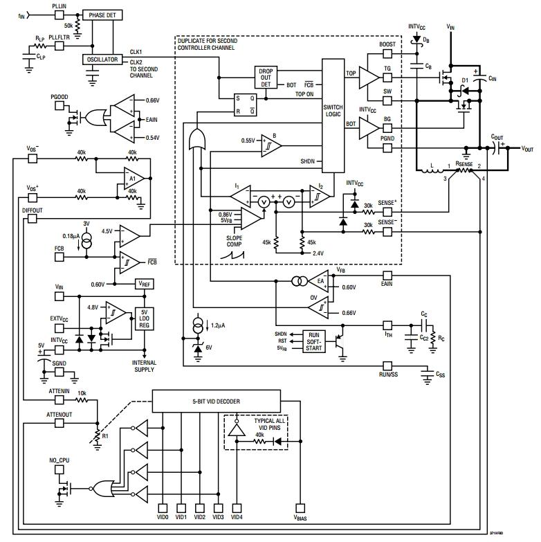 LTC3819, Двухфазный, высокоэффективный понижающий DC/DC контроллер напряжения для процессоров Sun Server.