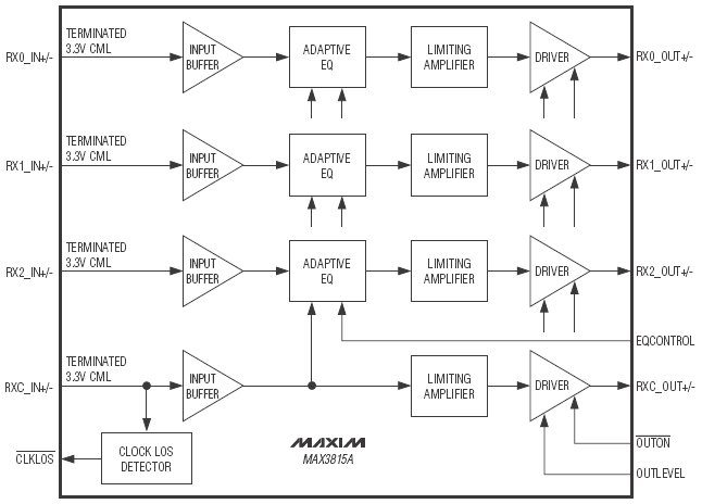 интерфейса HDMI/DVI,