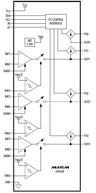 токовые цифро-аналоговые