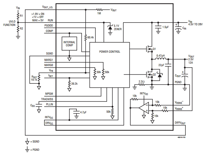 LTM4601-1, Понижающий DC/DC преобразователь серии µModule, интегрированная схема PLL, функция отслеживания и...