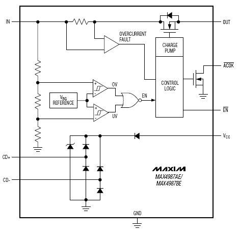 Контроллеры защиты от перенапряжений обеспечивающие надежную защиту от электростатического разряда для интерфейса usb.