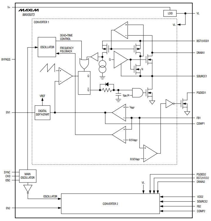 MAX5073, Двойной 2.2 МГц повышающий или понижающий преобразователь со встроенными МОП- транзисторами.