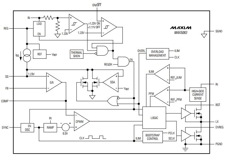 MAX5083, 1.5 A, 40 В, понижающие DC-DC преобразователи семейства MAXPower.