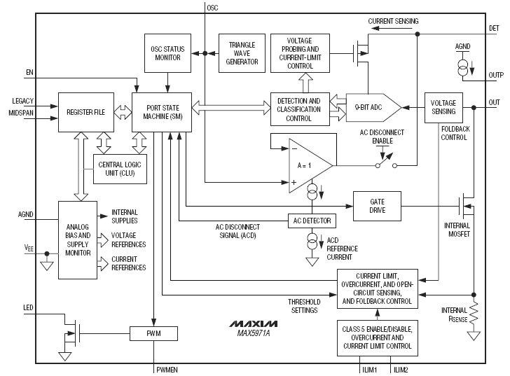 MAX5971A, Интегральная схема