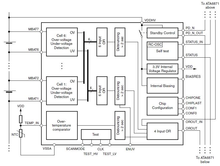 ATA6871, Интегральная схема