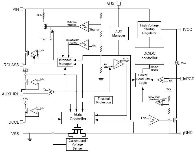 интерфейс и ШИМ-контроллер