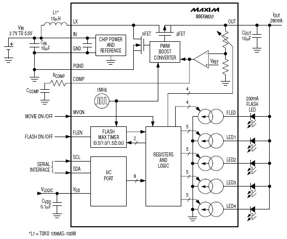 MAX8830, Микросхема управления светодиодами в компактном корпусе UCSP с габаритными размерами 2.5мм x 2.5мм.