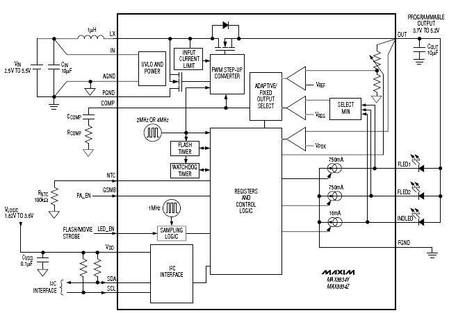 Адаптивные повышающие преобразователи со схемой управления светодиодной вспышкой 1.5a для 5-мегапиксельных...