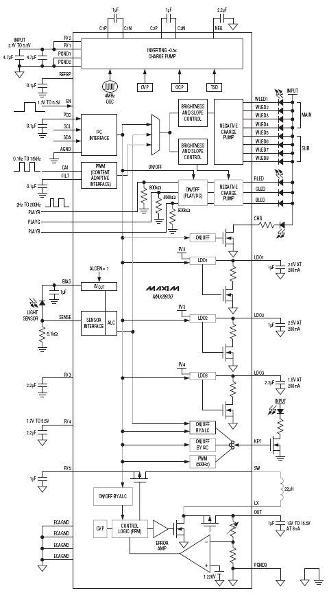MAX8930, ИС управления