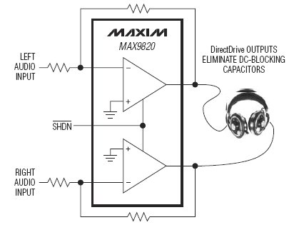 MAX9820, Усилитель для