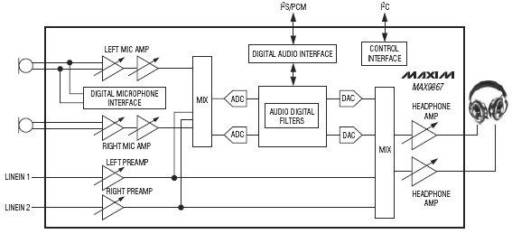 цифрового микрофона и