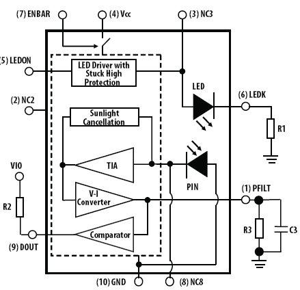 APDS-9120 - Датчик приближения - датчики, сенсоры - импортные электронные компоненты каталог продукции Контест.ru.
