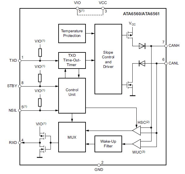 Блок-схема. ATA6560