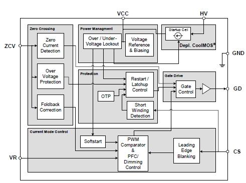 ICL8002G, ШИМ контроллер для