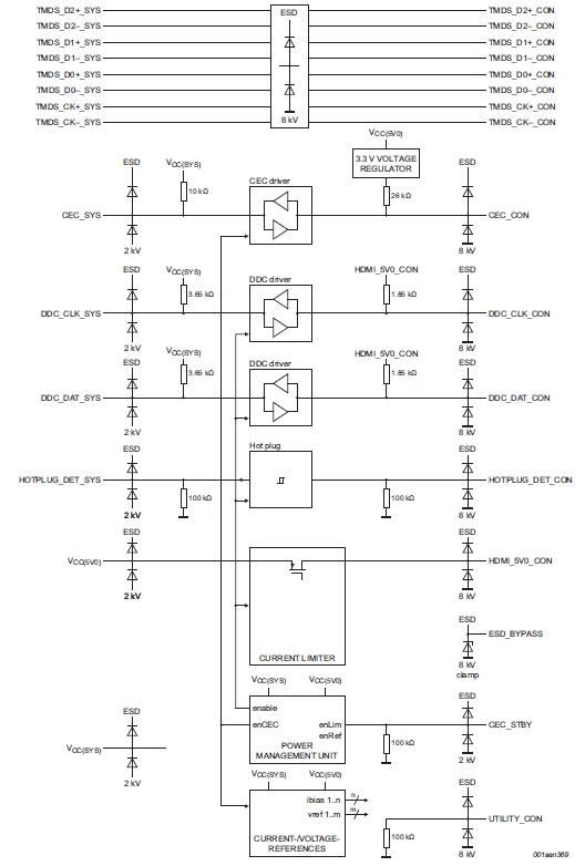 IP4786CZ32, Схема формирования