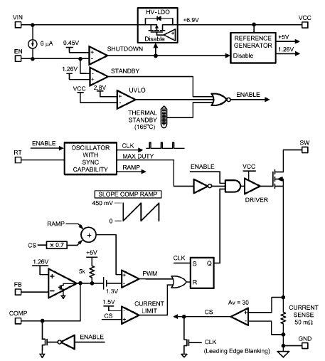 LM5001, Высоковольтный DC/DC-преобразователь.