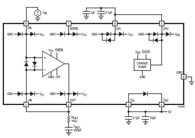 LTC6360, Сверхмалошумящий драйвер АЦП последовательного приближения с однополярным питанием и абсолютным нулем на...