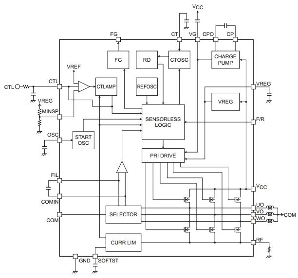 бесколлекторного двигателя
