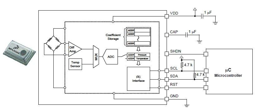 Цифровой измеритель абсолютного давления (барометр) MPL115A2.