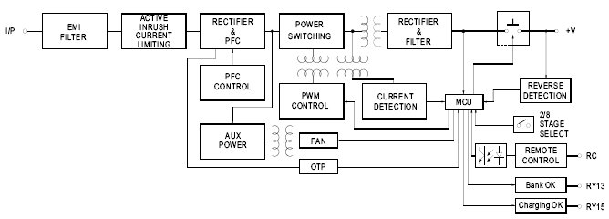 PB-600-12, 600 Вт AC/DC «