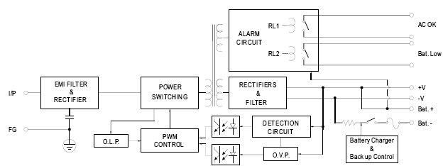 Блок-схема. PSC-100A, 100Вт