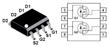 FDS3601, 100V Dual N-Channel PowerTrench MOSFET