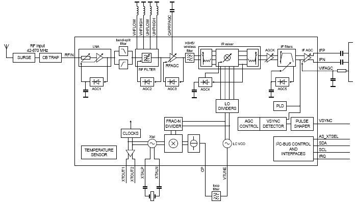Микросхема ТВ-тюнера с