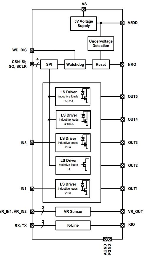 TLE8080EM, Интегральная схема